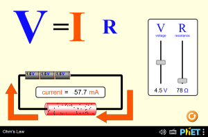 State Ohm's law and its application