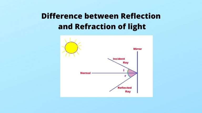 Difference between Reflection and Refraction of light