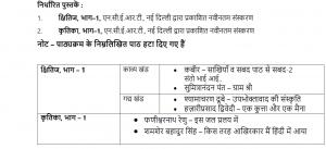 CBSE Class 9 Hindi Syllabus 2021-22